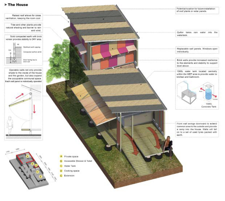 Cambodian housing design competition e architect for Sustainable housing plans