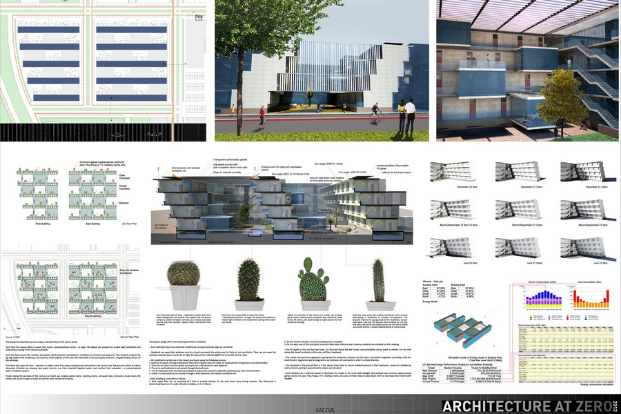 Architecture At Zero Student Residence Competition E