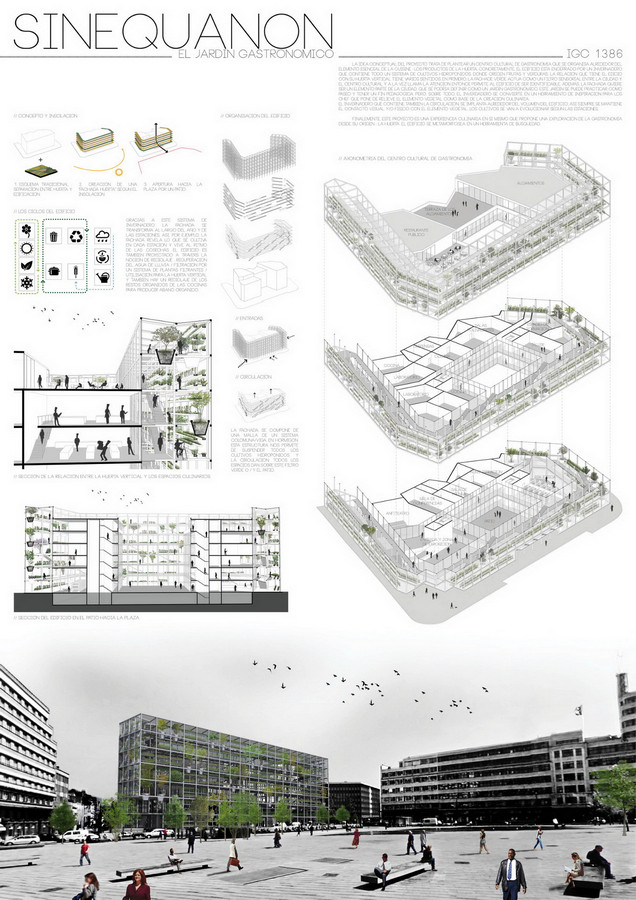 Architecture Design Competitions