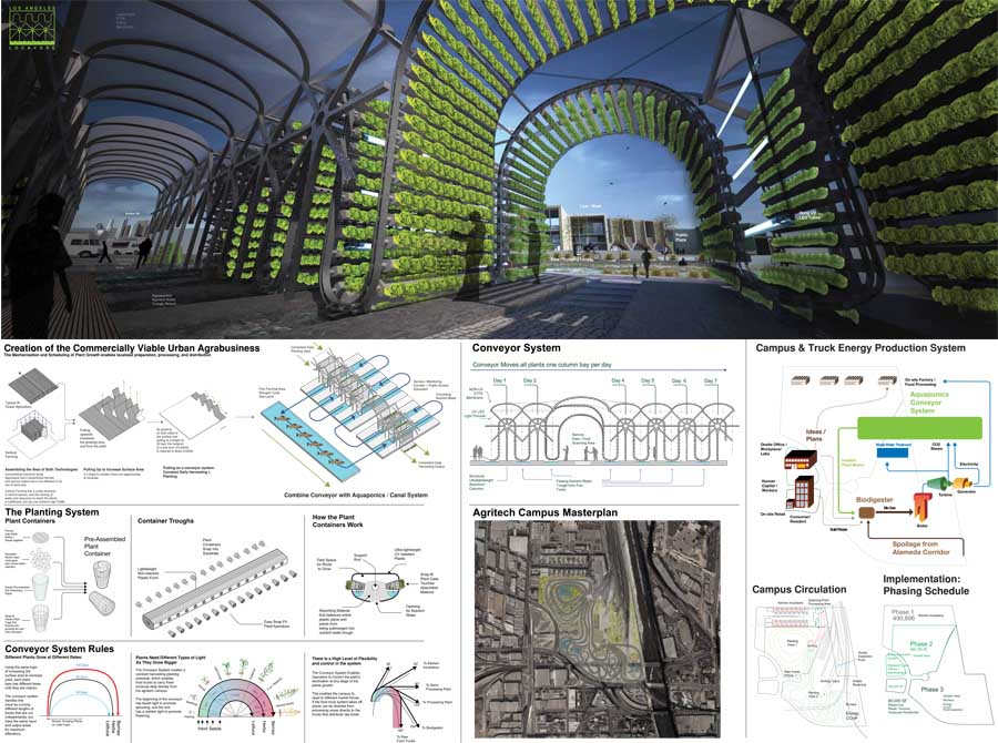 Los Angeles Cleantech Corridor And Green District Competition E Architect
