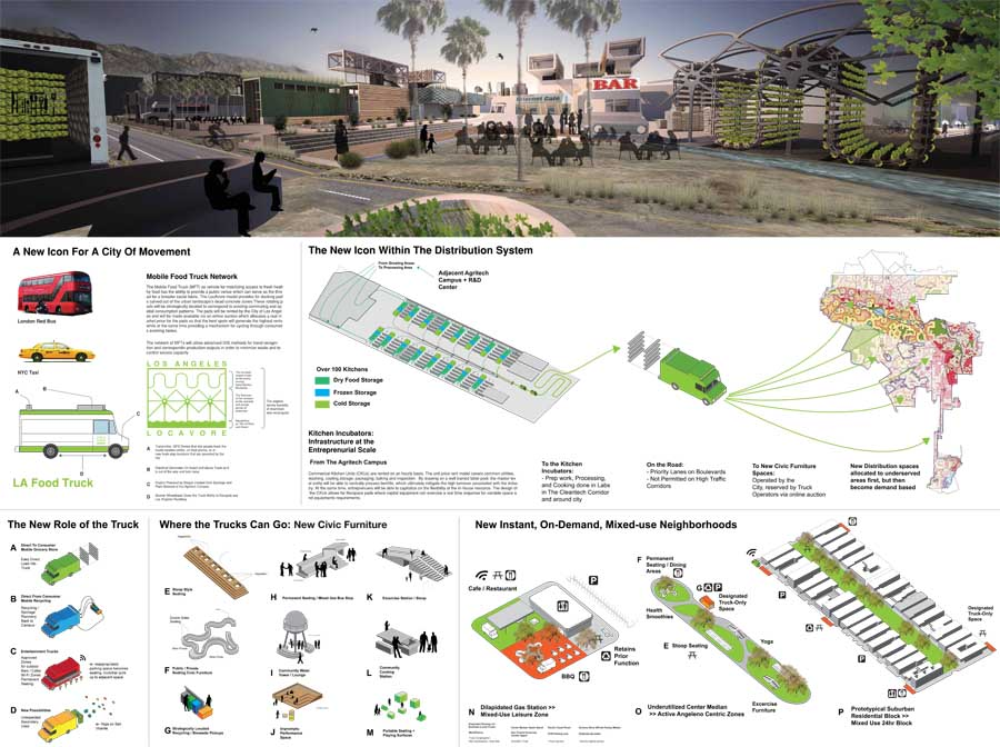 Los Angeles Cleantech Corridor and Green District Competition