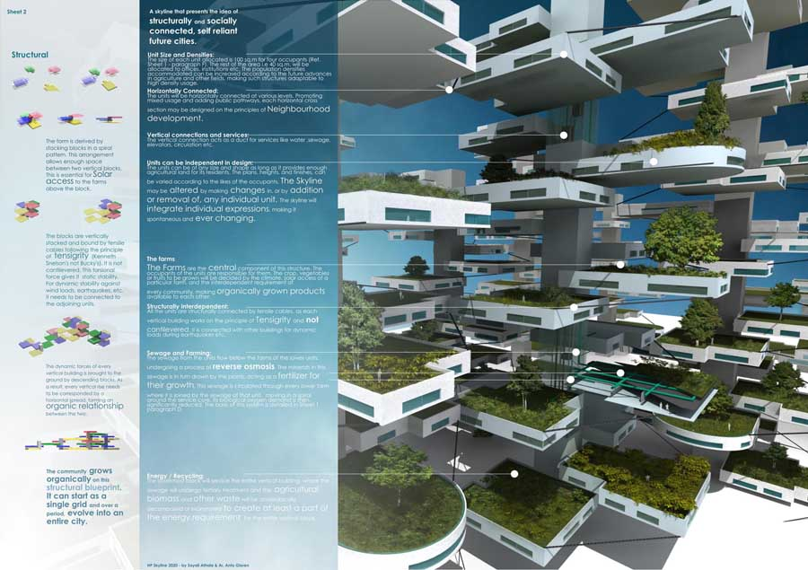Hp skyline 2020 competition architecture contest e architect hp skyline 2020 design competition malvernweather Images