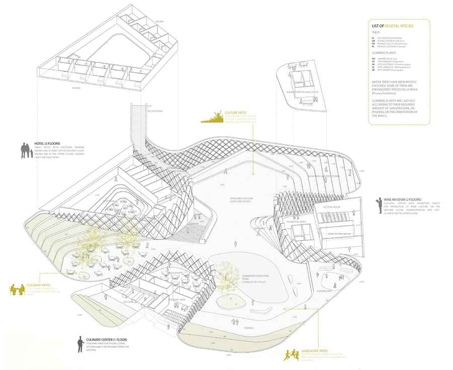 Wine competition landscape architecture contest spain for Winery floor plans by architects
