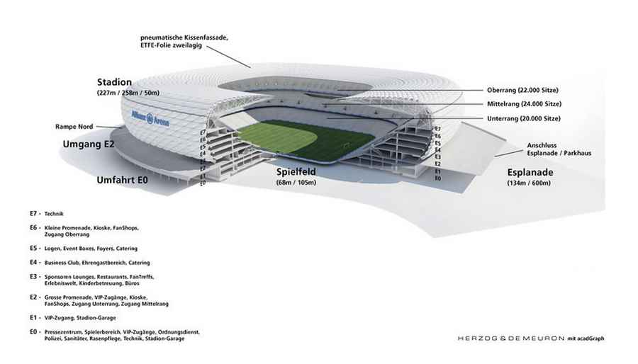 Allianz Arena Bayern Munich Football Stadium E Architect