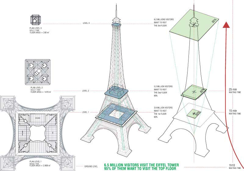 eiffel tower platform extension to paris landmark e architect