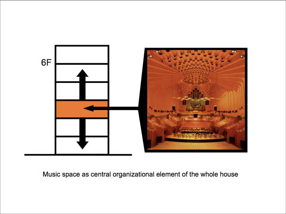 House of music taipei building taiwan e architect for Uk house music