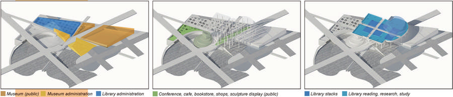 Taichung City Cultural Center Competition Winners - e ...
