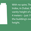 Vanity Height Study by CTBUH