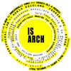 IS ARCH Awards