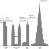 World Tallest Buildings