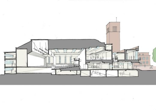New Mountview Academy of Theatre Arts in Crouch End