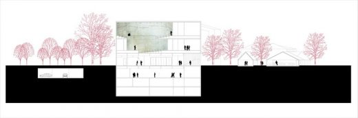 Liget Budapest Masterplan Competition Entry
