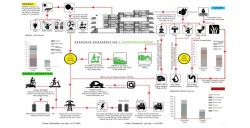 The Building Eco System