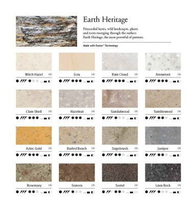 DuPont Corian Earth Heritage