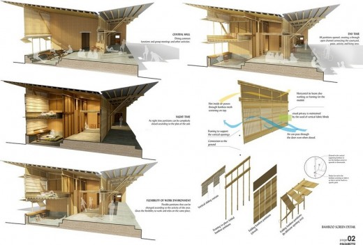 Plain Architecture House Competition Design Competition Winner Architecture  C With Designs Architecture House Competition