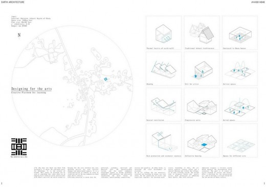 Mud House Design Competition 2nd prize