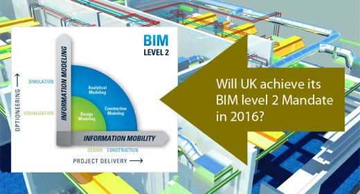 BIM level 2 Mandate UK 2016
