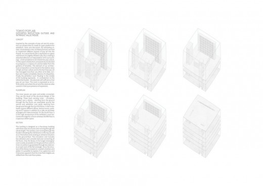 Tokyo Pop Lab competition Third place winners