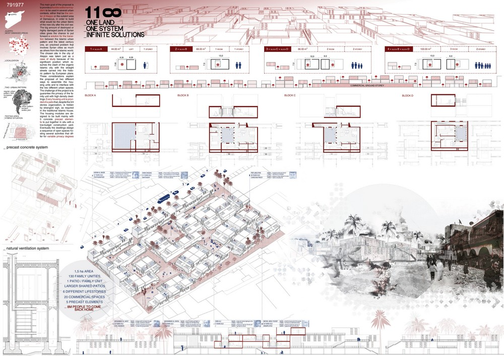 Syria Post War Housing Competition Winners E architect