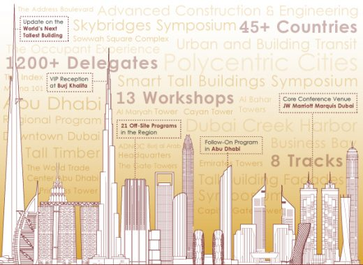 CTBUH 2018 Middle East Conference