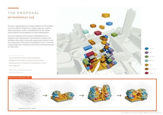 BCO NextGen Competition design by GTASC