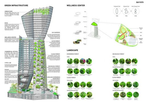 BCDA office tower in Manila by CAZA architects
