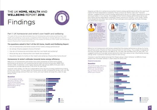 Health and Wellbeing Report