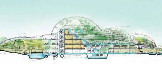 Eden Project International Qingdao building design
