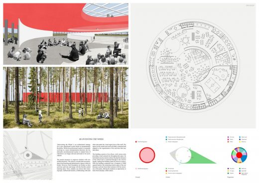 School without Classrooms Berlin Design competiton 2017 runner up