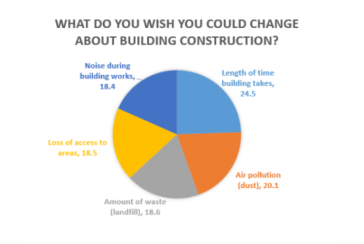 offsite construction building industry