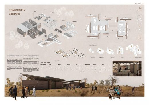 5th Earth Architecture Competition 1st prize