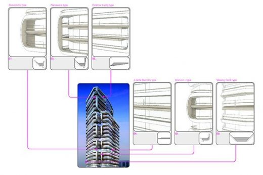 Canaletto Tower London Building design by UNStudio