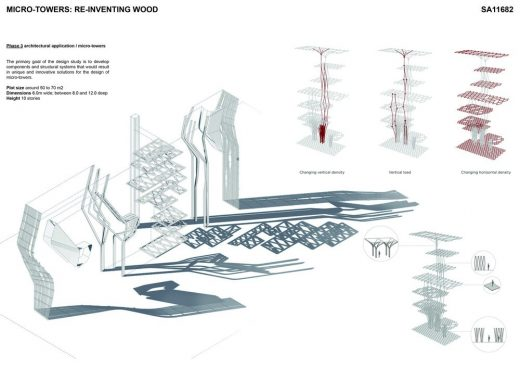 Micro-towers reinventing wood by Innovative Form + Construction Intelligence SUTD