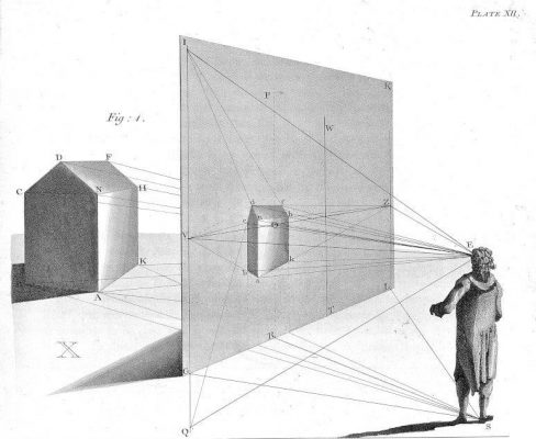 Malton James (1765-1803)_examples of perspective delineation