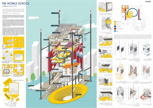 Archdux Competition 2018