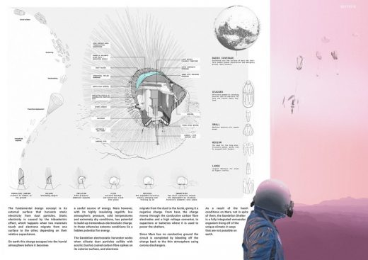 Marstopia Architecture Competition winner