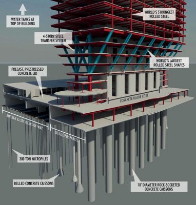 150 North Riverside building structure design