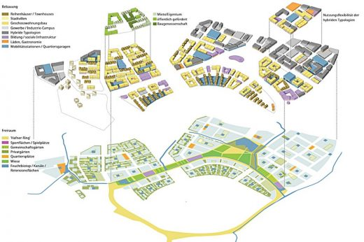Planning Dialogue Hafner - Konstanz Urban Design Competition