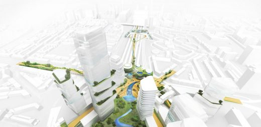 Socio Technical City of the Future in the Hague