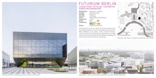 Futurium Berlin Building
