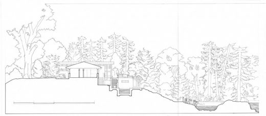 Residential Property in the Trossachs