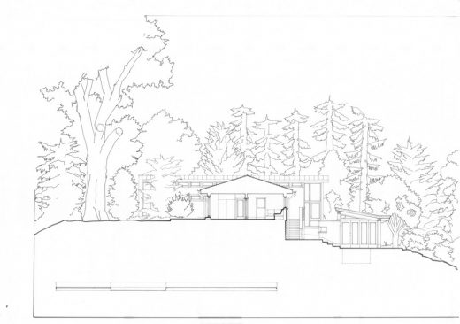 New Residences in the Trossachs