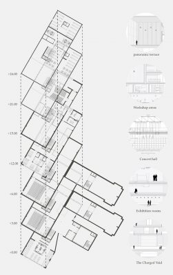 Reviving NPAK Competition Yerevan building design Armenia