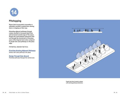 SWA Group Field Guide to Life in Urban Plazas
