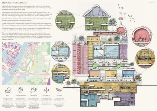 UnSchool Copenhagen Design Competition Winner