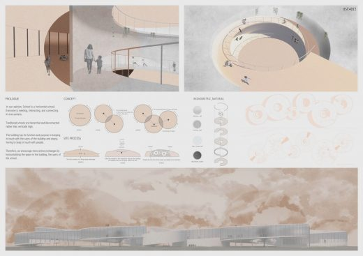 UnSchool Copenhagen Design Competition 3rd Prize