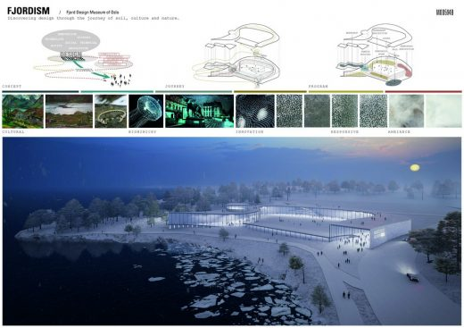 Museum of Design Oslo Competition 2nd prize