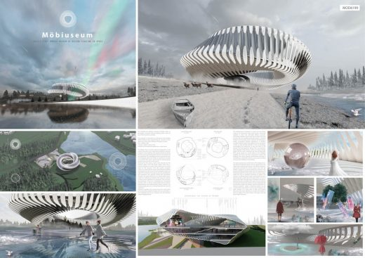 Museum of Design Oslo Competition 3rd prize
