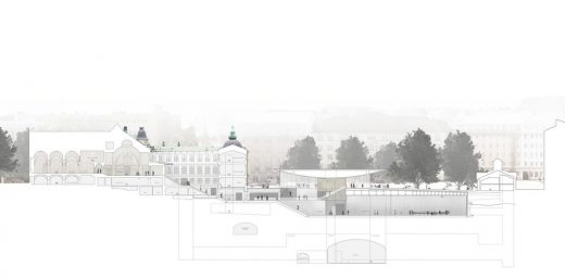 New National Museum of Finland Extension, Helsinki building design by JKMM Architects