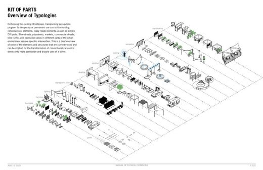 Manual of Physical Distancing by LTL Architects